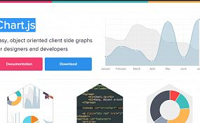 Image taken from Chart.js