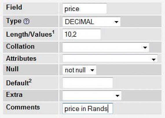 تعریف نوع Decimal در PHPMyAdmin